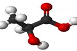 Molecula del lactato