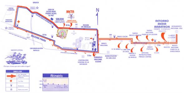 Ruta 21K Maratón Internacional de Costa Rica