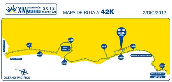 Ruta 42K gran Maraton del Pacifico 2012