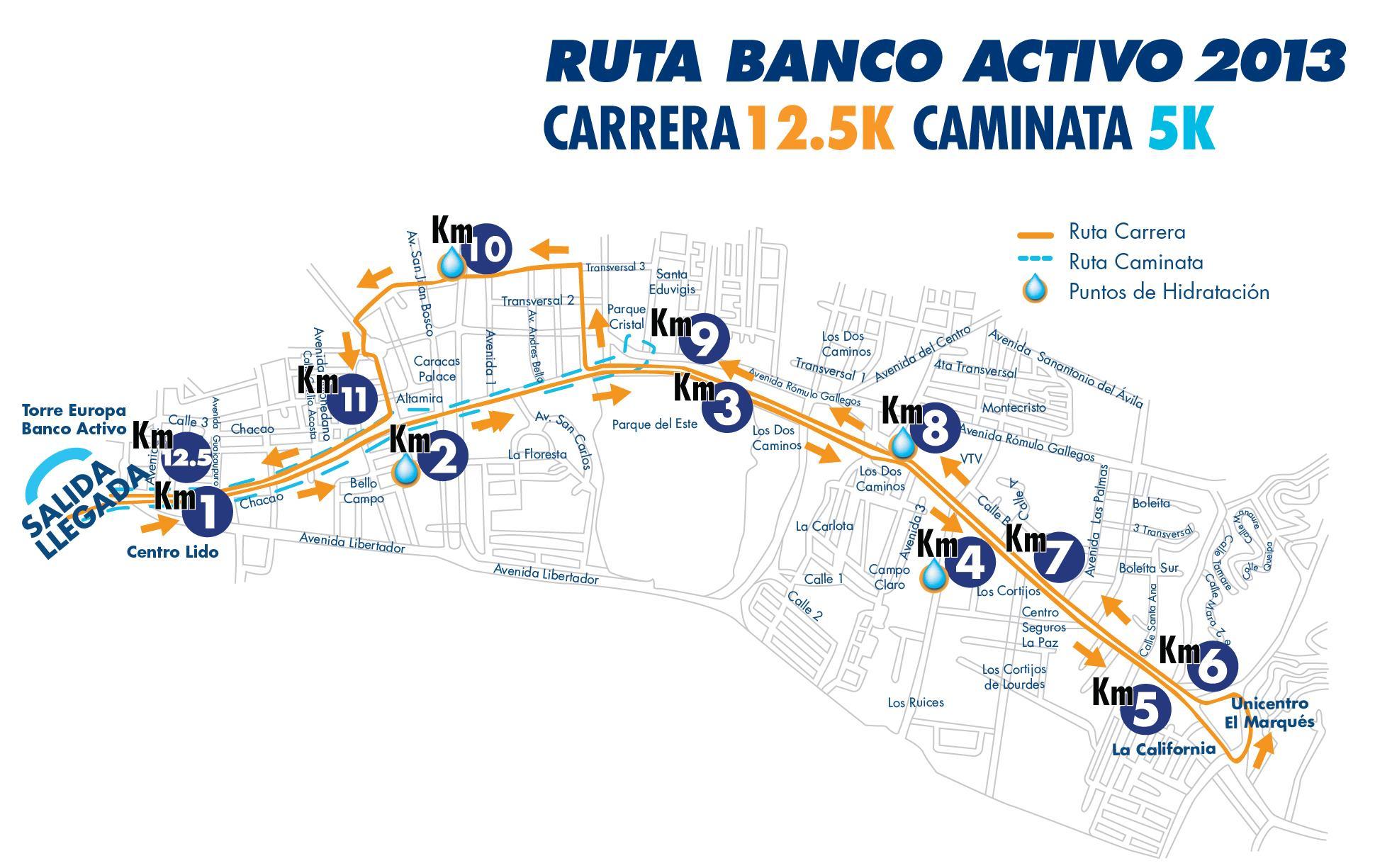 ruta carrera banco activo 2013