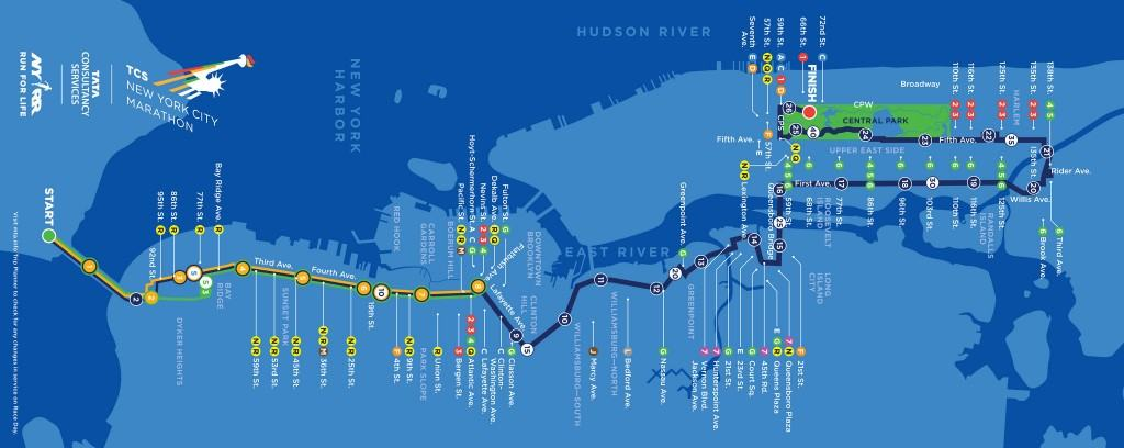 ruta maraton NYC gde