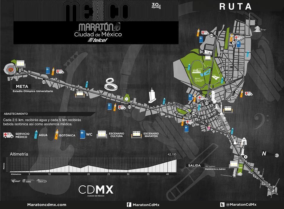 MARATON MX