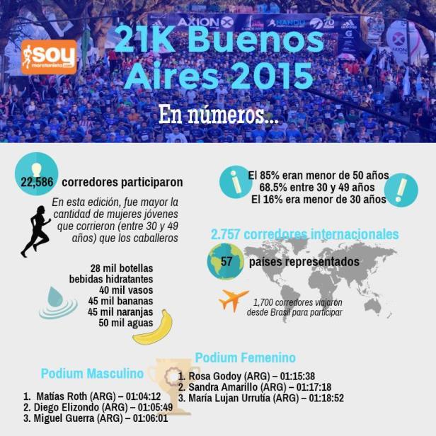 21K BAs Infographic thumb