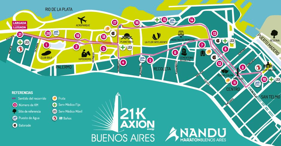 adidas 10k buenos aires 2015