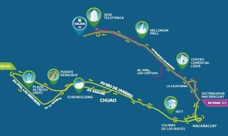 ruta Media Maraton y 10K Movistar small