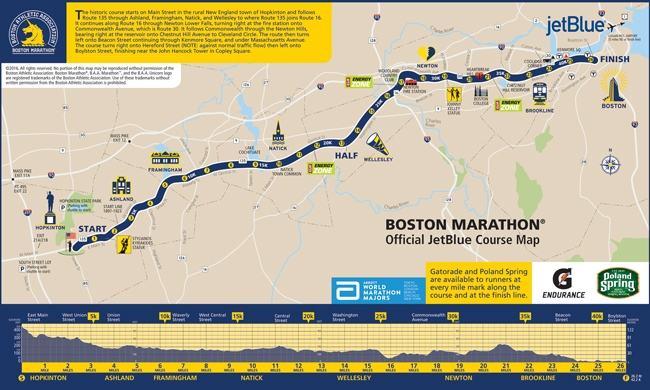 Ruta maratón Boston