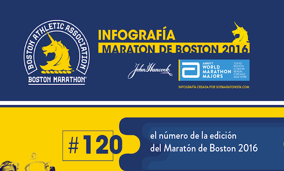 Infografia maraton Boston2016