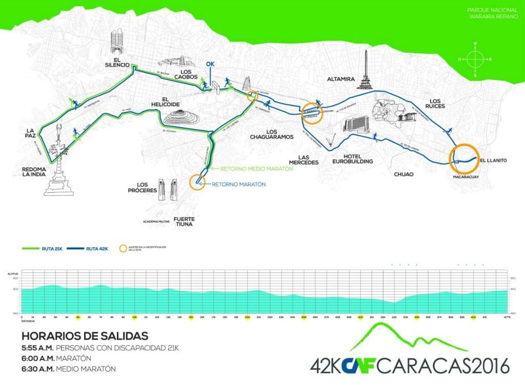 Mapa recertificación de la ruta del Maratón CAF 2016