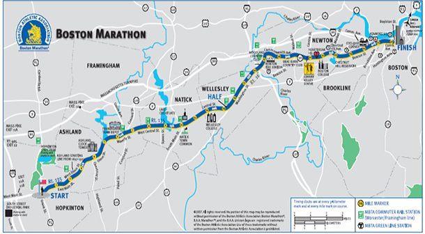 Entrenar para el maratón de Boston