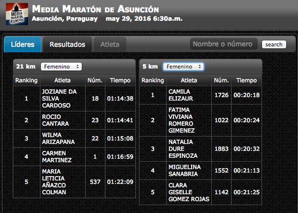 Medio maratón asunción 2016 femanino