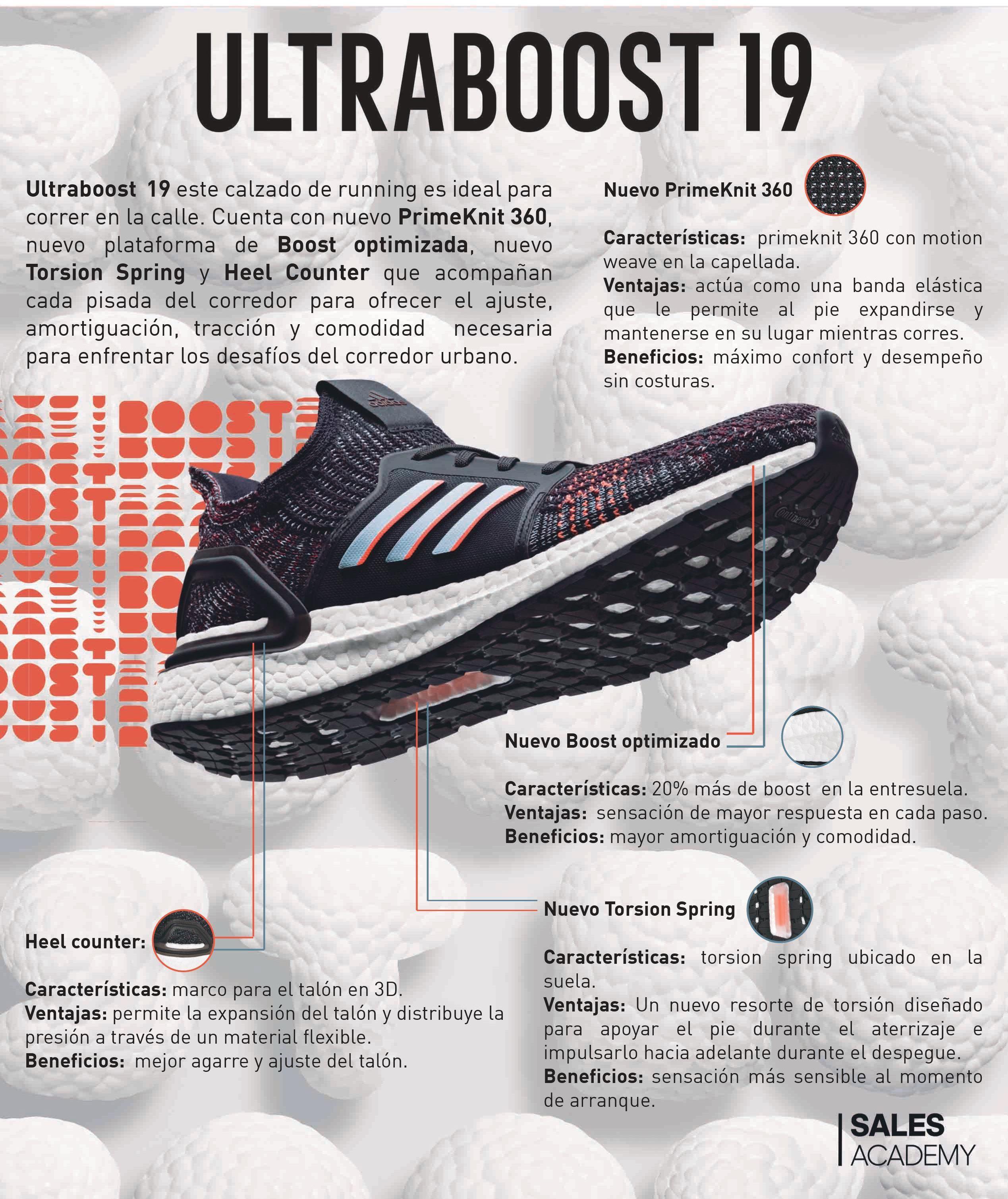 Ultraboost 19 este calzado de running es ideal para correr en la calle.
