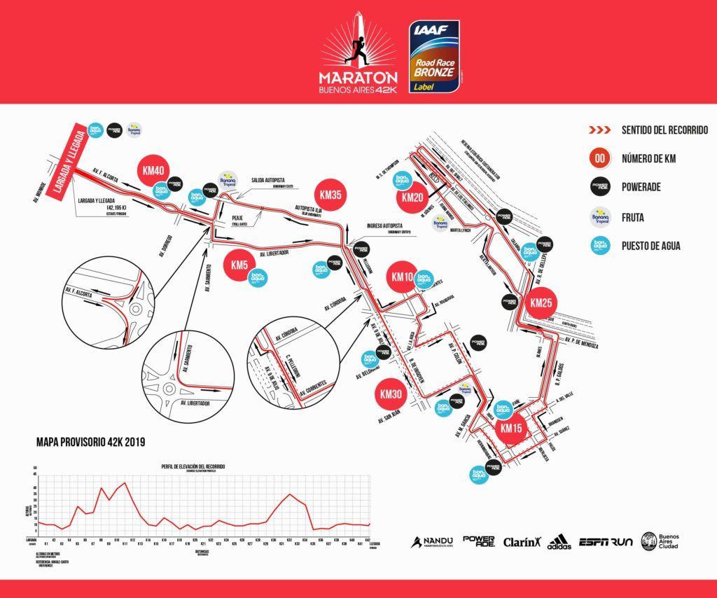 El Maratón de Buenos Aires modifica su recorrido