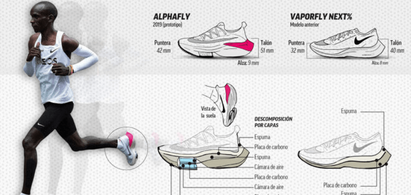 El detalle de las zapatillas Vaporfly